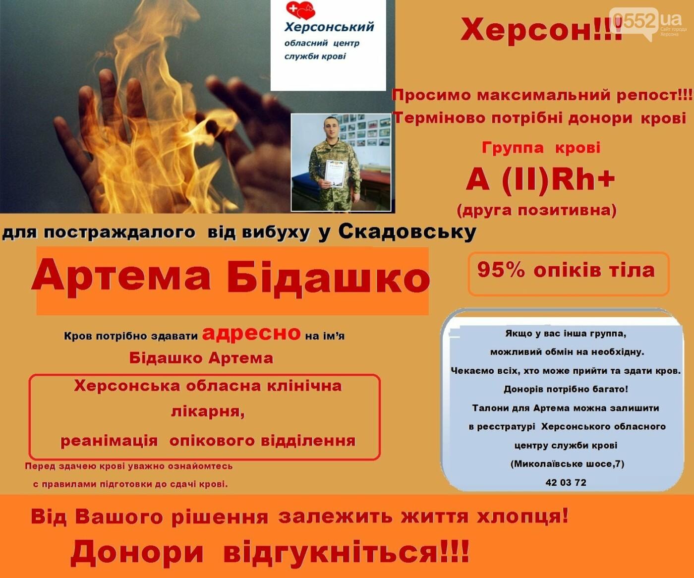 Чудом выживший парень из Скадовска нуждается в помощи херсонцев: обожжено 95 процентов тела, фото-1