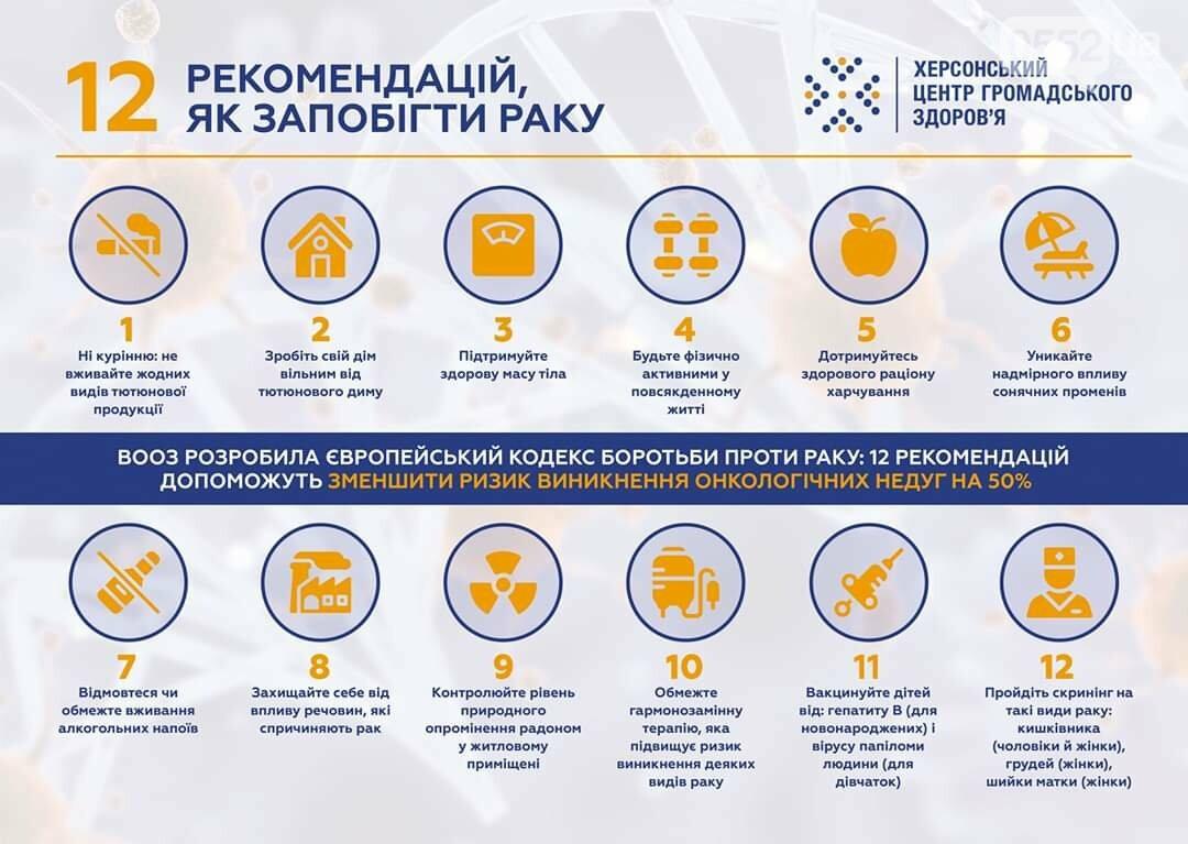 По заболеваемости на рак Херсонская область выбилась в лидеры по всей Украине, фото-1