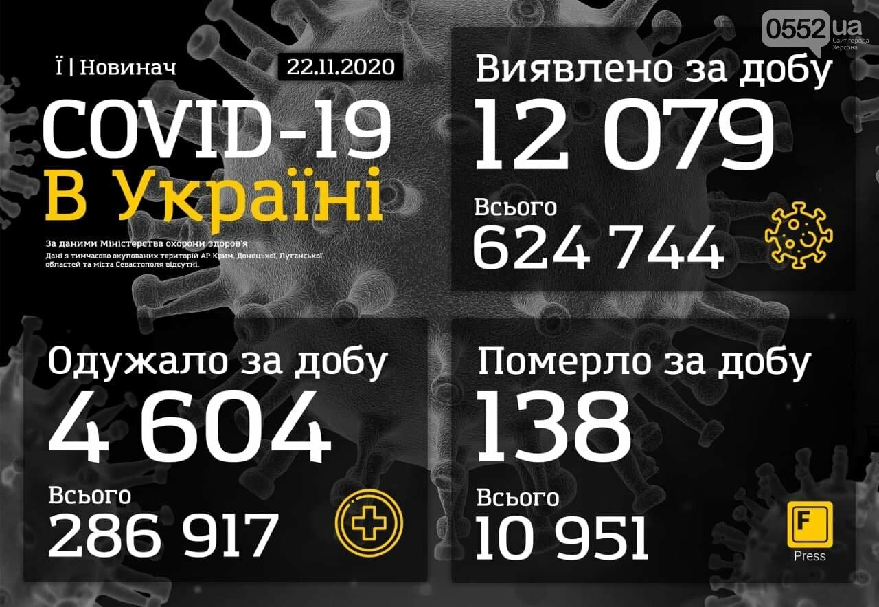 В Министерстве здравоохранения Украины считают, что ношение масок позволит избежать локдауна, фото-1