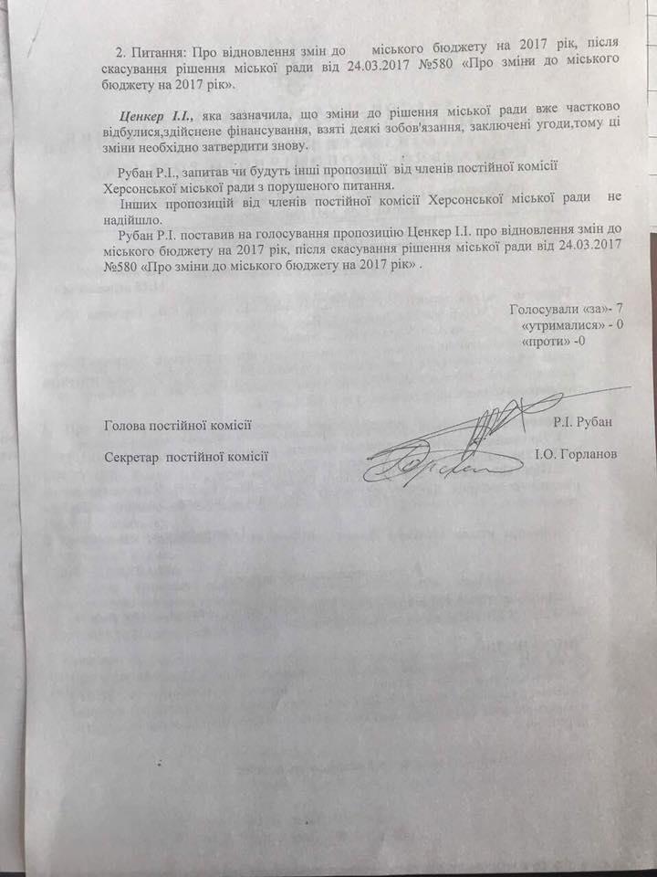 Депутат Херсонского горсовета заявил о фальсификации протокола бюджетной комиссии, фото-4
