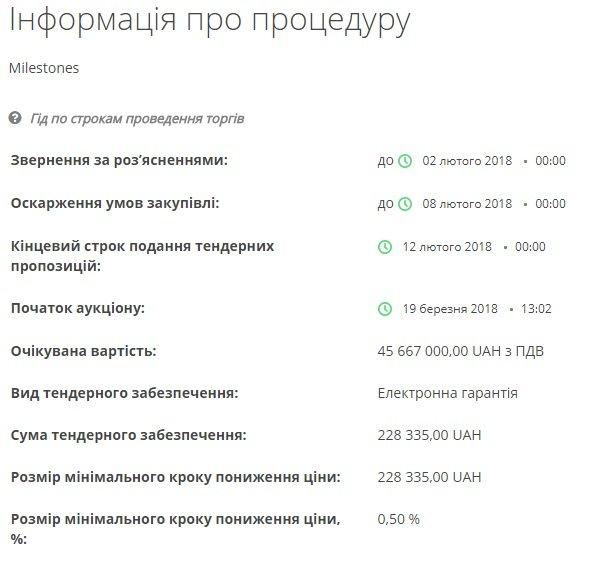 На Херсонщине ремонт 6 километров трассы обойдется в 46 млн гривен, фото-2