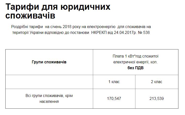 """""""Херсонэлектротранс"""" купил электроэнергии на 7 миллионов гривен, фото-2"""