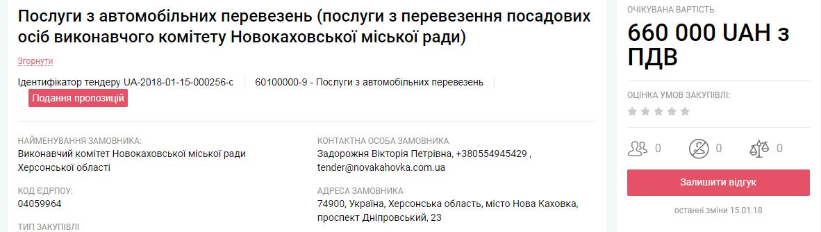 Перевозки чиновников райцентра Херсонщины обойдутся бюджету в 660 тысяч грн, фото-1