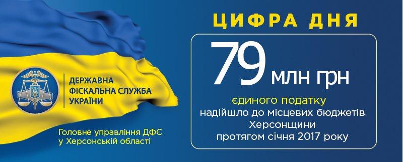 «Спрощенці» зібрали для Херсонщини 79 мільйонів гривень єдиного податку, фото-1
